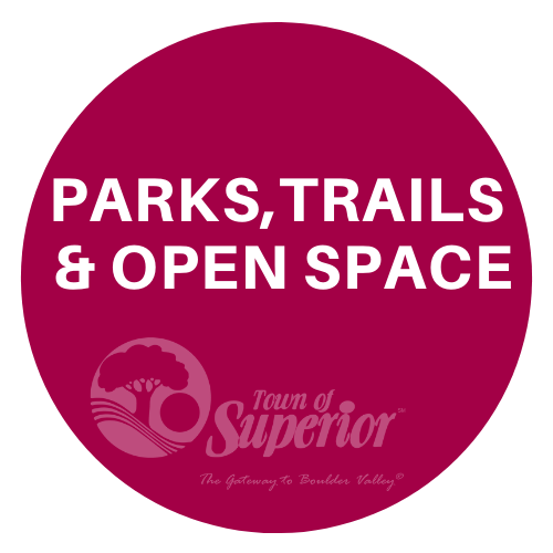 Link to Parks, Trails & Open Space Information
